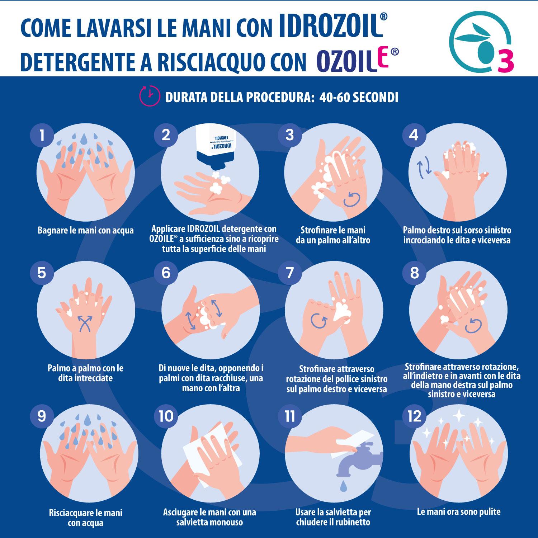 Lavarsi le mani con Idrozoil